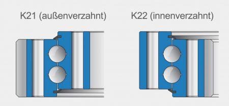 K2-Serie-2D_grau