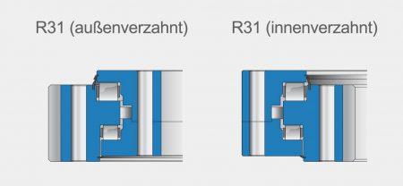 R3-Serie-2D_grau